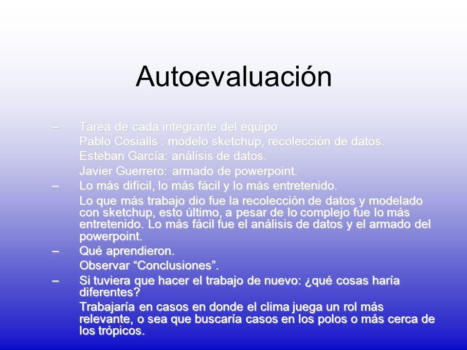 Autoevaluación –Tarea de cada integrante del equipo Pablo Cosialls : modelo sketchup, recolección de datos. Esteban García: análisis de datos. Javier