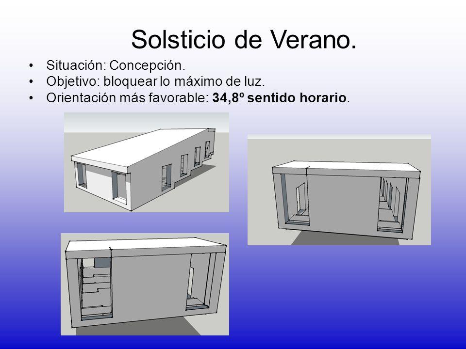 Situación: Concepción. Objetivo: bloquear lo máximo de luz. Orientación más favorable: 34,8º sentido horario. Solsticio de Verano.