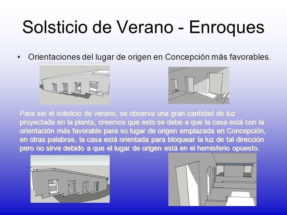 Orientaciones del lugar de origen en Concepción menos favorables.