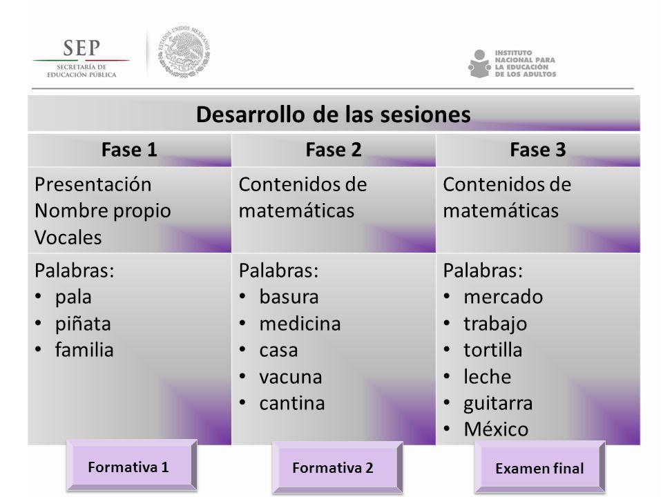Desarrollo de las sesiones Fase 1Fase 2Fase 3 Presentación Nombre propio Vocales Contenidos de matemáticas Palabras: pala piñata familia Palabras: bas