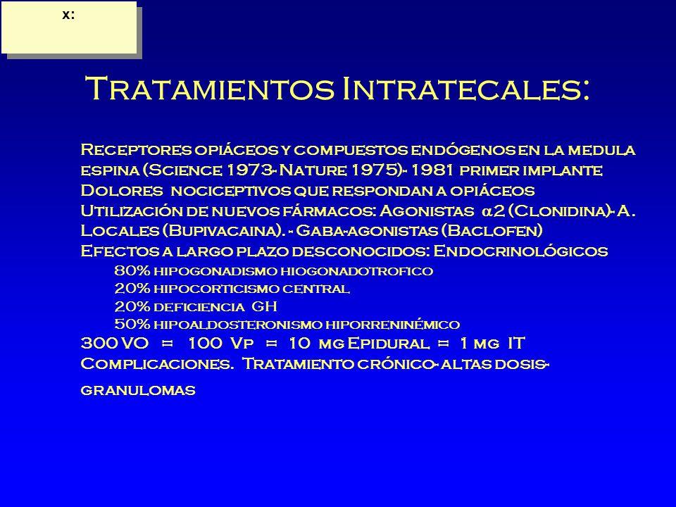 Tratamientos Intratecales: x: Receptores opiáceos y compuestos endógenos en la medula espina (Science 1973- Nature 1975)- 1981 primer implante Dolores nociceptivos que respondan a opiáceos Utilización de nuevos fármacos: Agonistas 2 (Clonidina)- A.