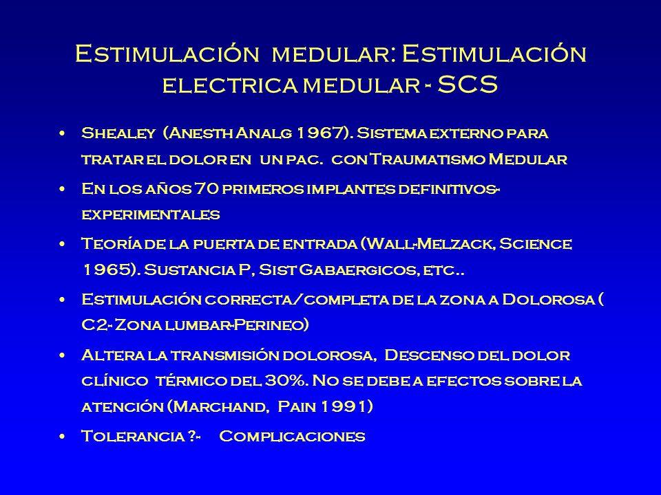 Estimulación medular: Estimulación electrica medular - SCS Shealey (Anesth Analg 1967).