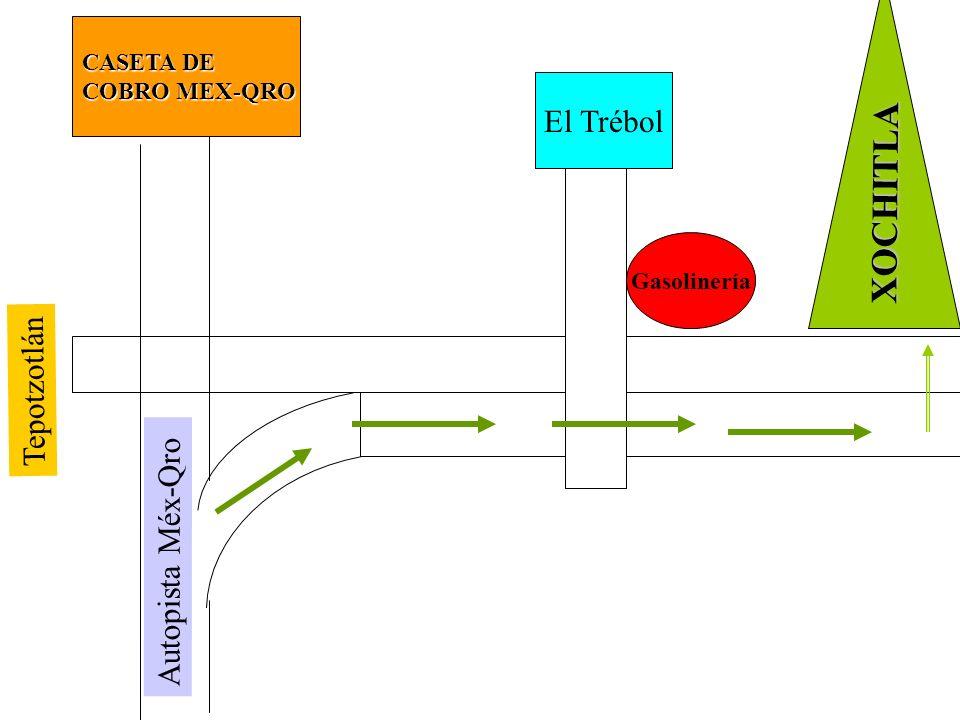 Gasolinería CASETA DE COBRO MEX-QRO XOCHITLA El Trébol Tepotzotlán Autopista Méx-Qro
