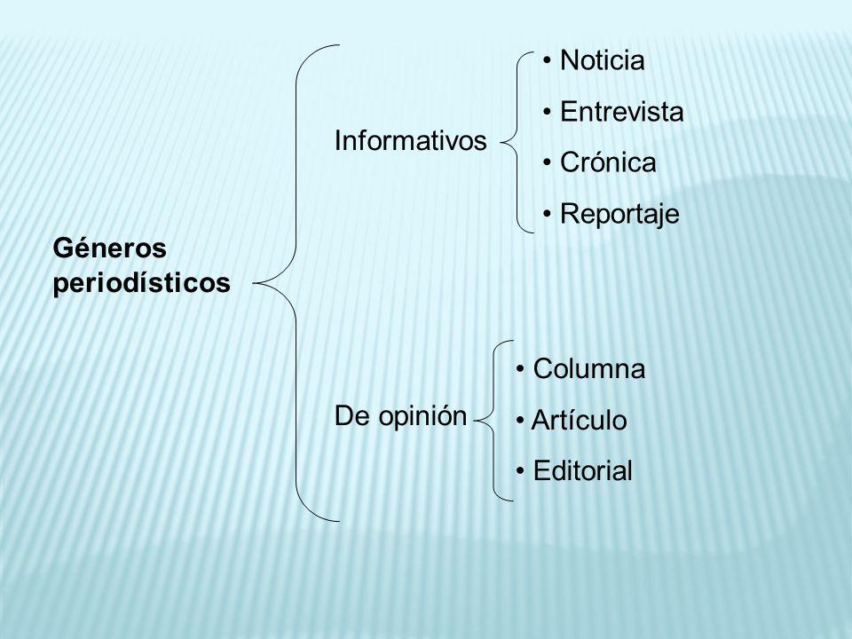 Géneros periodísticos Informativos De opinión Noticia Entrevista Crónica Reportaje Columna Artículo Editorial
