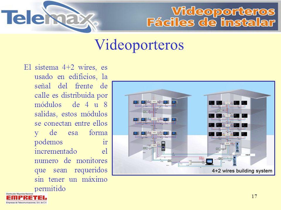 Videoporteros El sistema 4+2 wires, es usado en edificios, la señal del frente de calle es distribuida por módulos de 4 u 8 salidas, estos módulos se