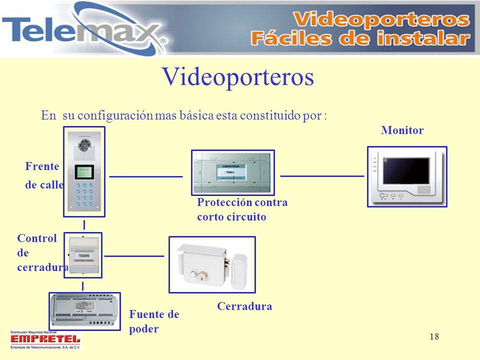 Videoporteros En su configuración mas básica esta constituido por : Frente de calle Control de cerradura Fuente de poder Protección contra corto circu
