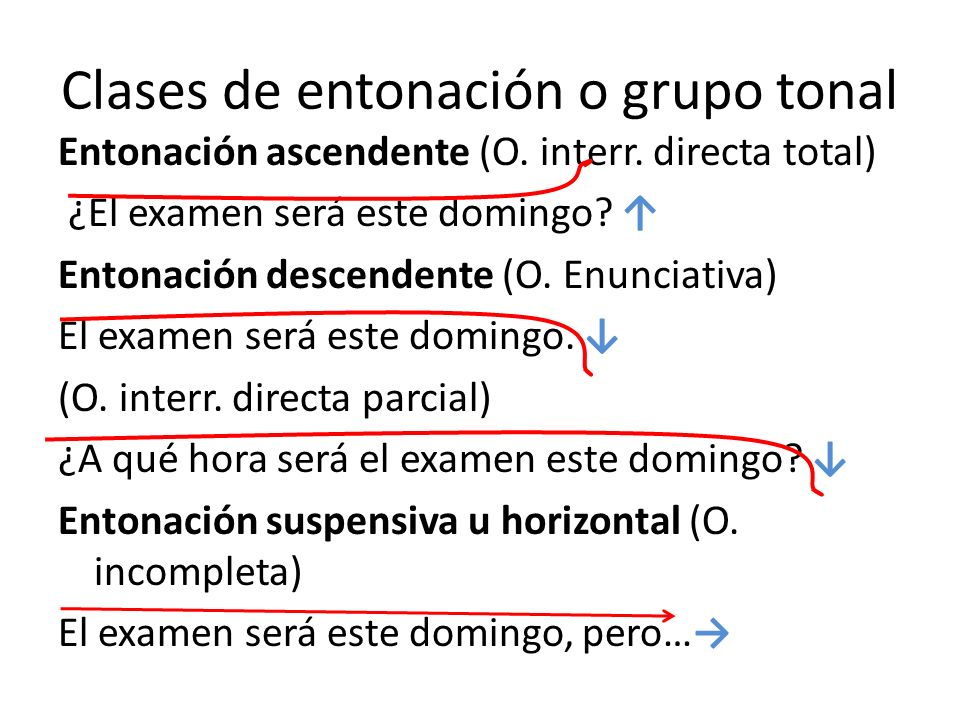 Clases de entonación o grupo tonal Entonación ascendente (O. interr. directa total) ¿El examen será este domingo? Entonación descendente (O. Enunciati