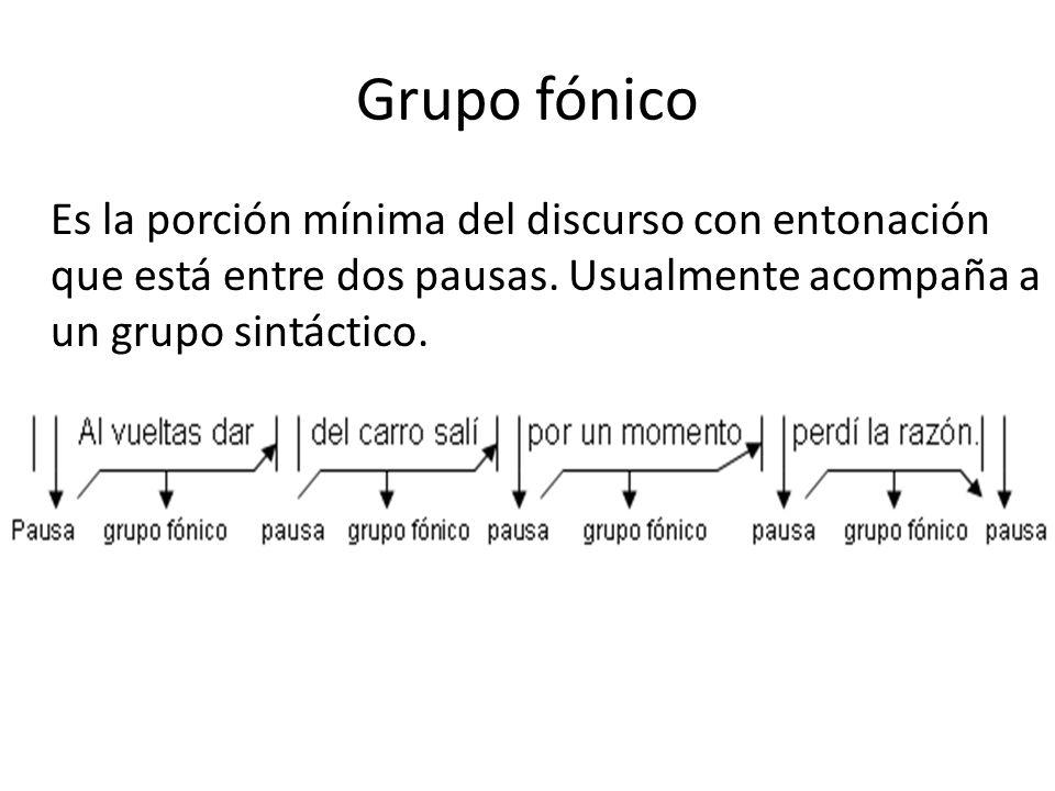 Grupo fónico Es la porción mínima del discurso con entonación que está entre dos pausas. Usualmente acompaña a un grupo sintáctico.