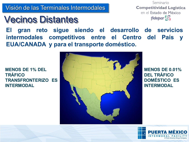 Vecinos Distantes El gran reto sigue siendo el desarrollo de servicios intermodales competitivos entre el Centro del País y EUA/CANADA y para el trans