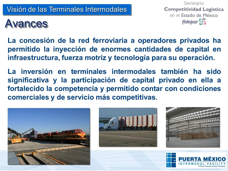 Vecinos Distantes 3 millones de cruces fronterizas al año $300 USD en costo promedio México: $900 millones de dólares al año Estado de México (7,75%)= 70 MDD Visión de las Terminales Intermodales