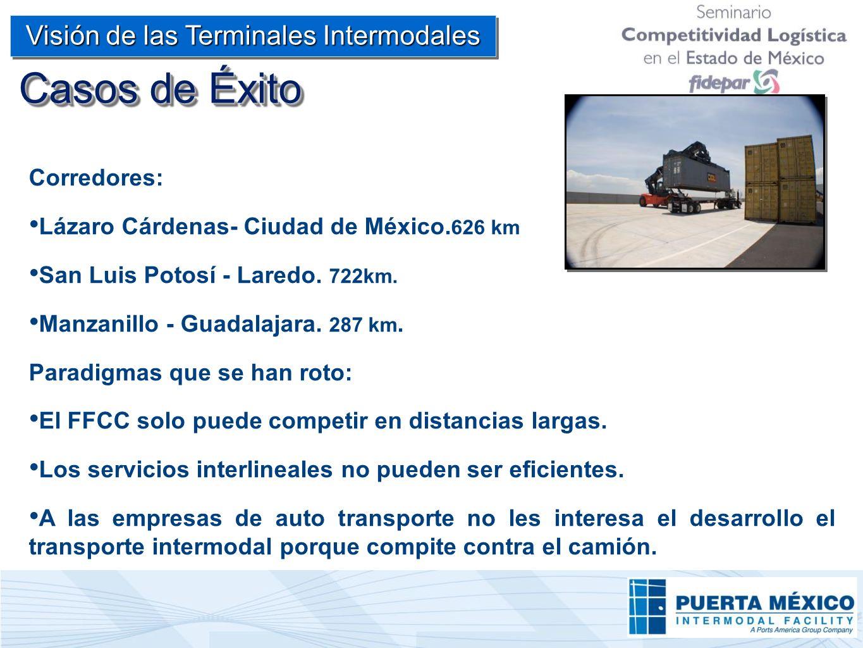 Casos de Éxito Corredores: Lázaro Cárdenas- Ciudad de México. 626 km San Luis Potosí - Laredo. 722km. Manzanillo - Guadalajara. 287 km. Paradigmas que