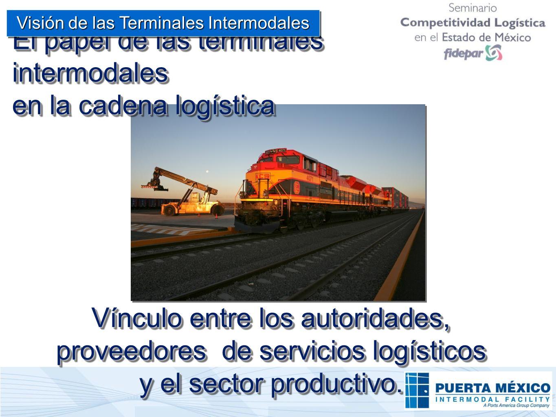El papel de las terminales intermodales en la cadena logística Vínculo entre los autoridades, proveedores de servicios logísticos y el sector producti