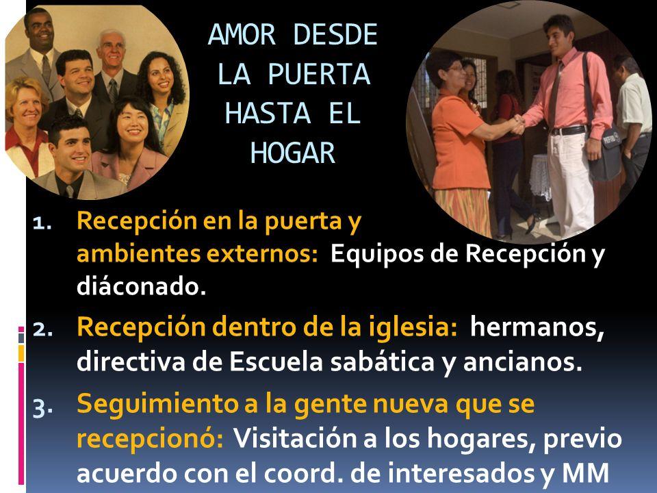 AMOR DESDE LA PUERTA HASTA EL HOGAR 1.