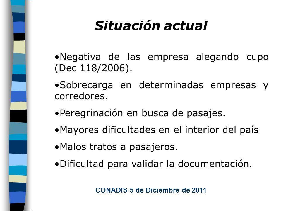 Situación actual Negativa de las empresa alegando cupo (Dec 118/2006).