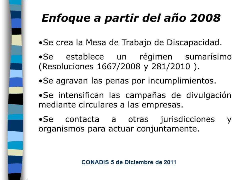 Enfoque a partir del año 2008 Se crea la Mesa de Trabajo de Discapacidad.