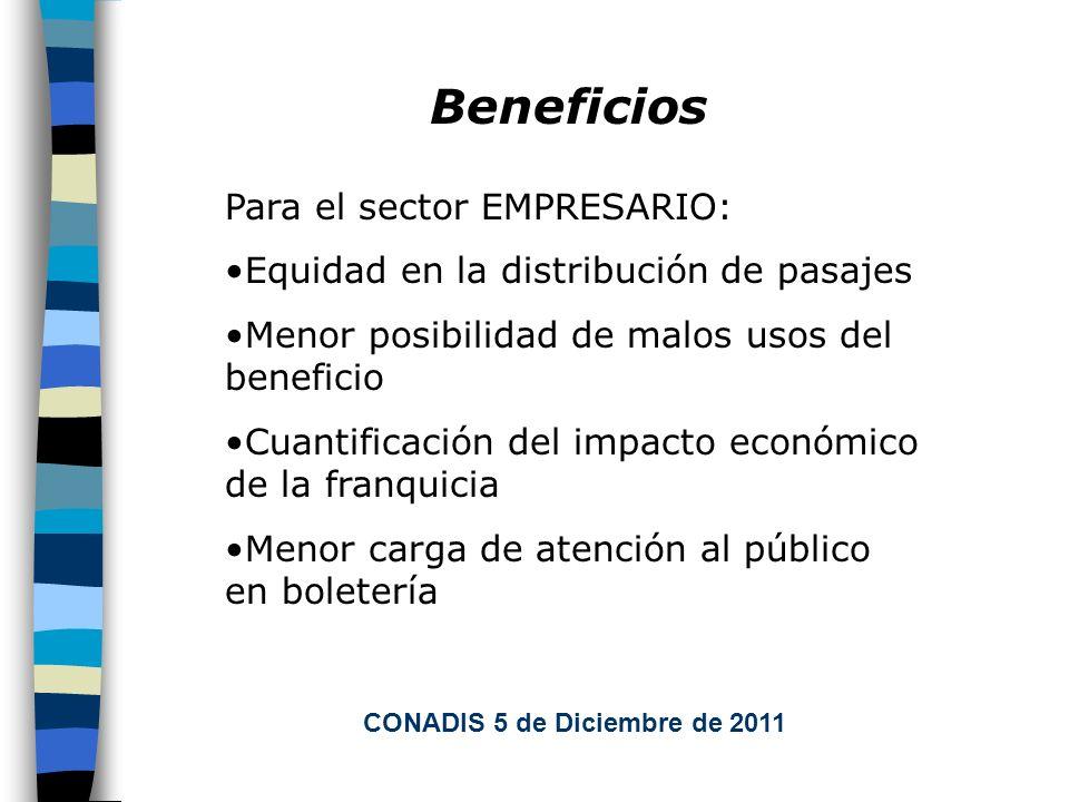 Beneficios Para el sector EMPRESARIO: Equidad en la distribución de pasajes Menor posibilidad de malos usos del beneficio Cuantificación del impacto económico de la franquicia Menor carga de atención al público en boletería CONADIS 5 de Diciembre de 2011
