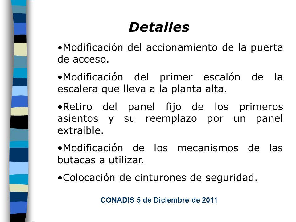 Detalles Modificación del accionamiento de la puerta de acceso.
