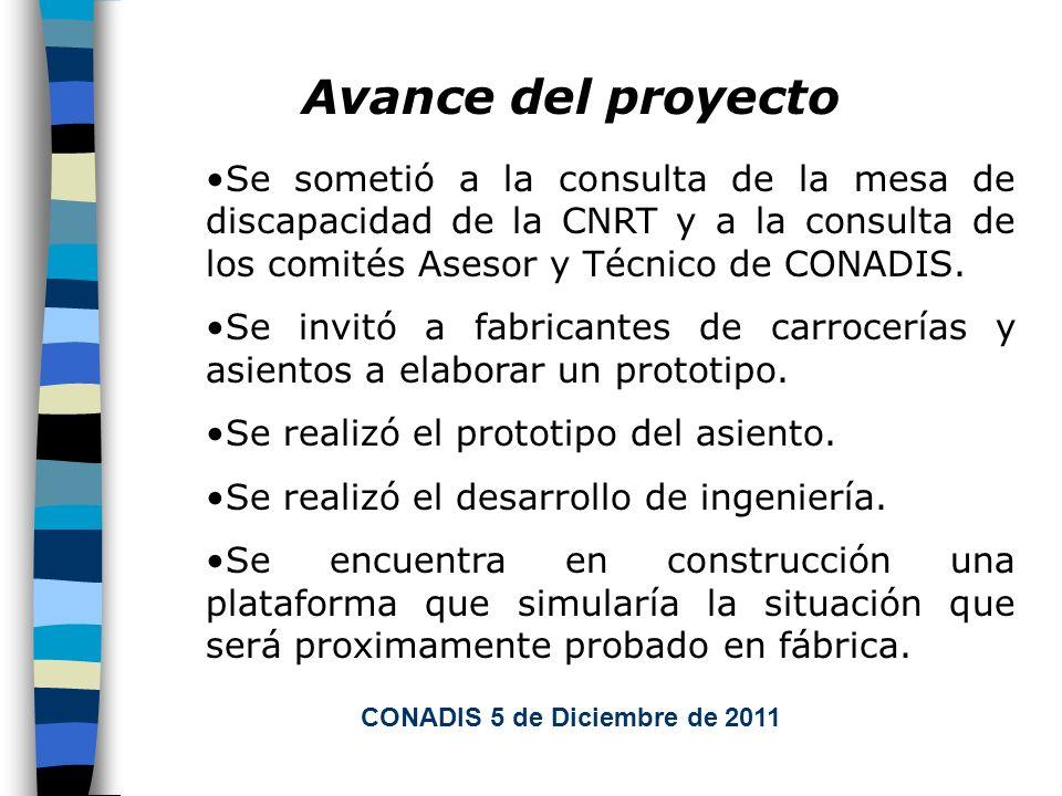 Avance del proyecto Aprobación del centro por Res.