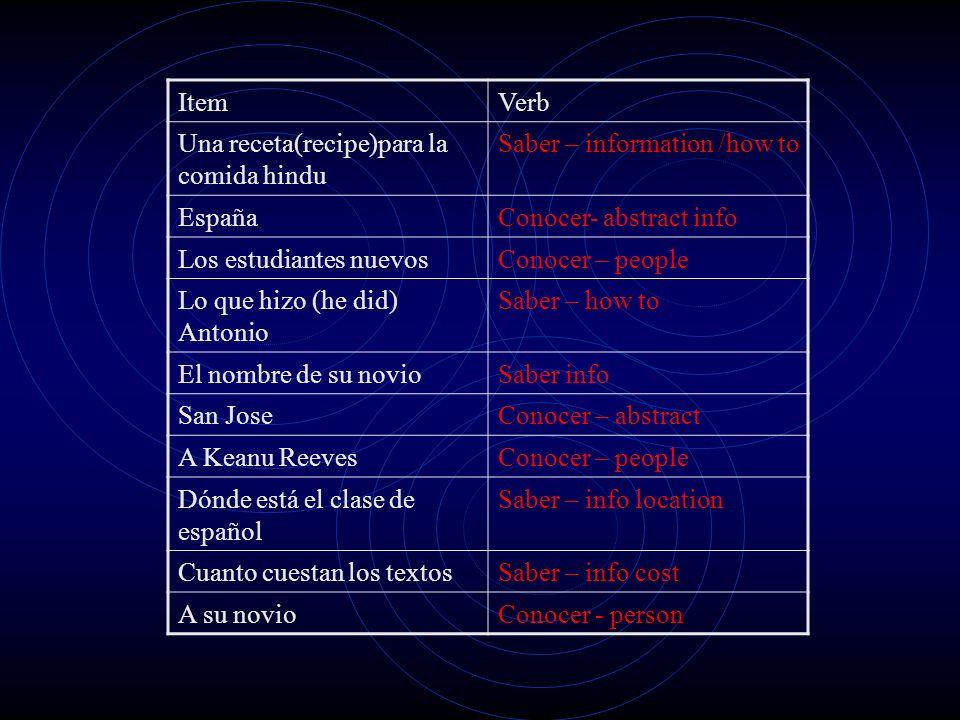 Please match theo following items: Pick saber or conocer and tell why. ItemVerb Una receta(recipe)para la comida hindu España Los estudiantes nuevos L