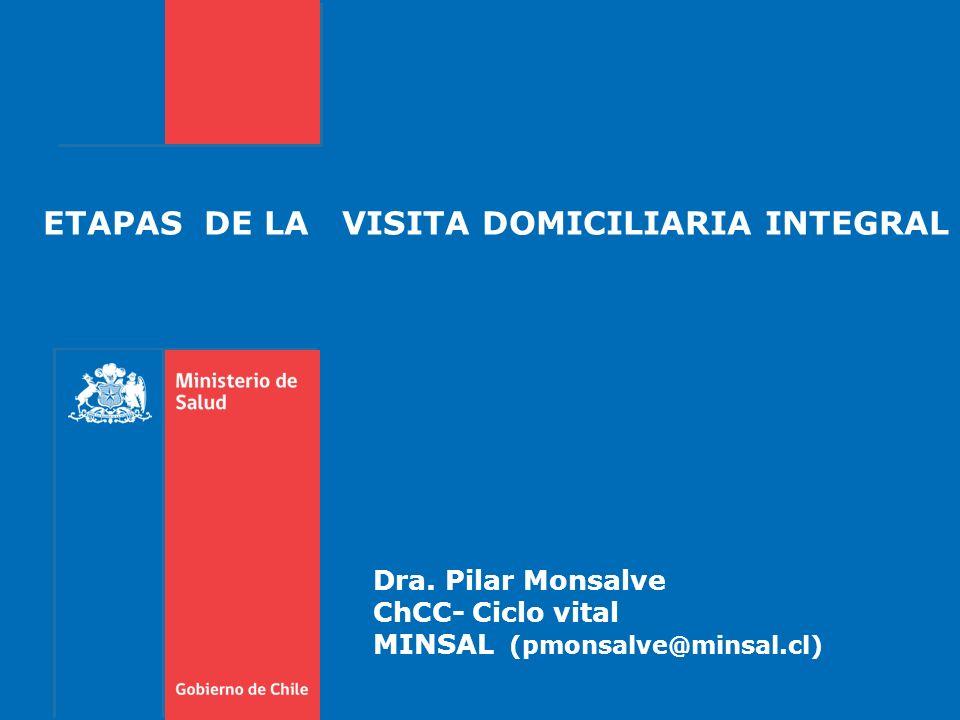 ETAPAS DE LA VISITA DOMICILIARIA INTEGRAL Dra.
