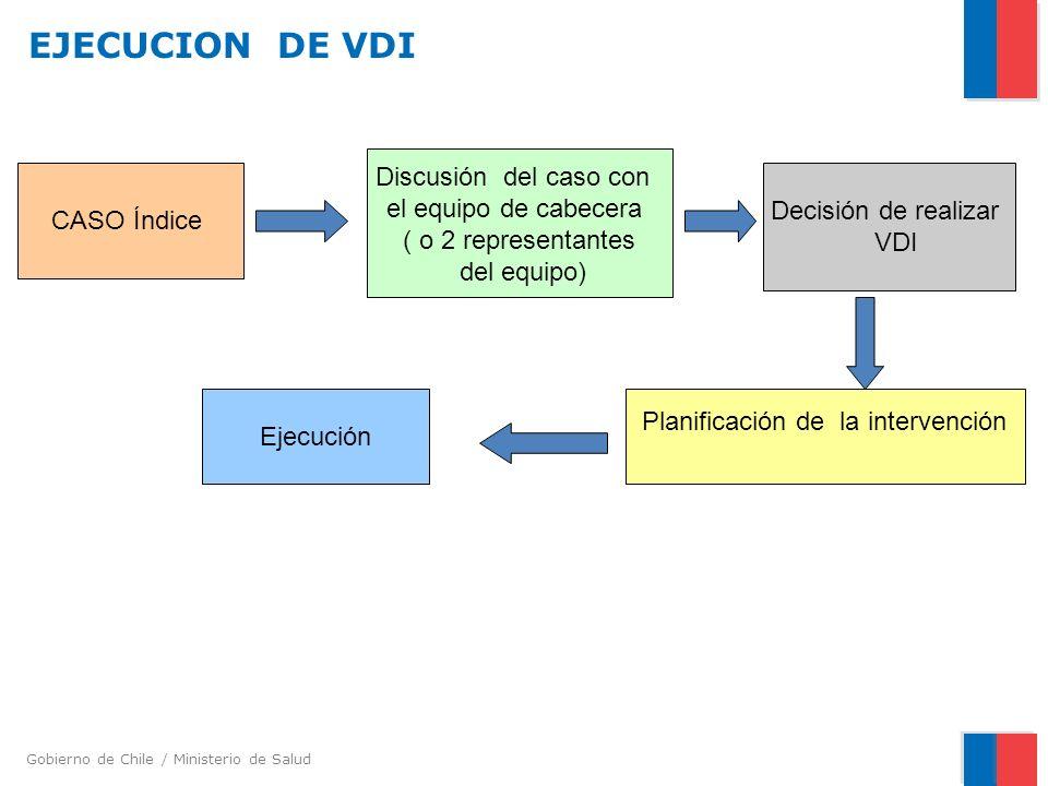 Gobierno de Chile / Ministerio de Salud EJECUCION DE VDI CASO Índice Discusión del caso con el equipo de cabecera ( o 2 representantes del equipo) Decisión de realizar VDI Planificación de la intervención Ejecución