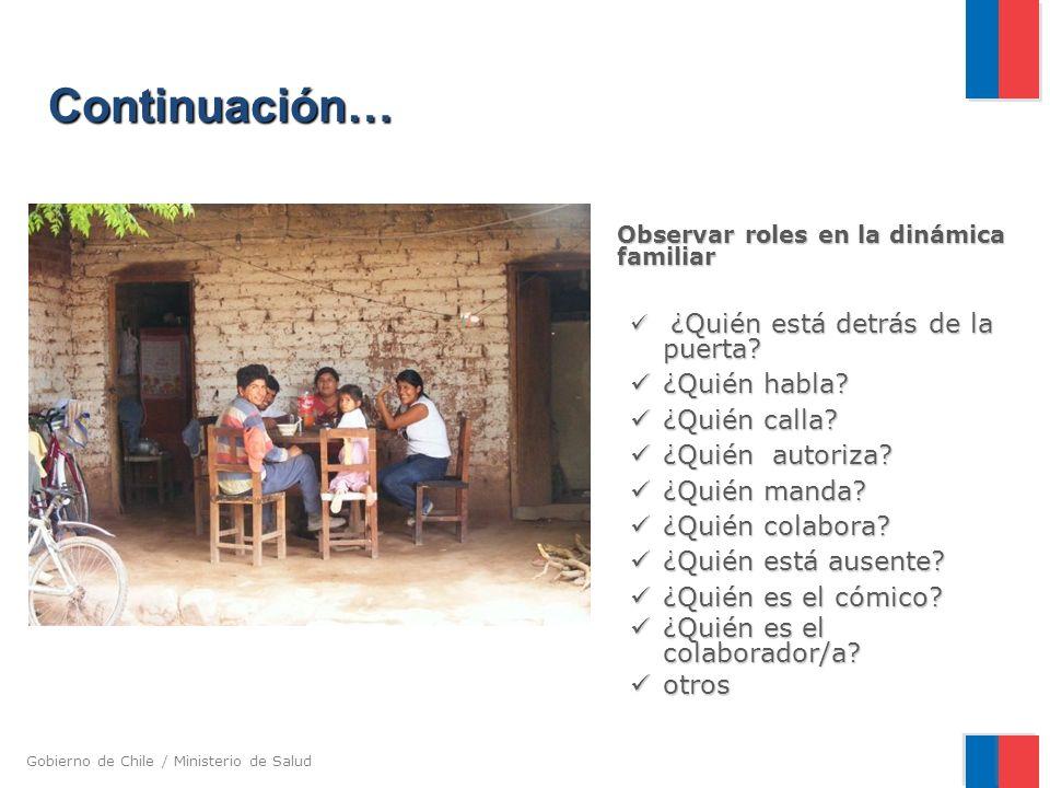 Gobierno de Chile / Ministerio de Salud Observar roles en la dinámica familiar Observar roles en la dinámica familiar ¿Quién está detrás de la puerta.