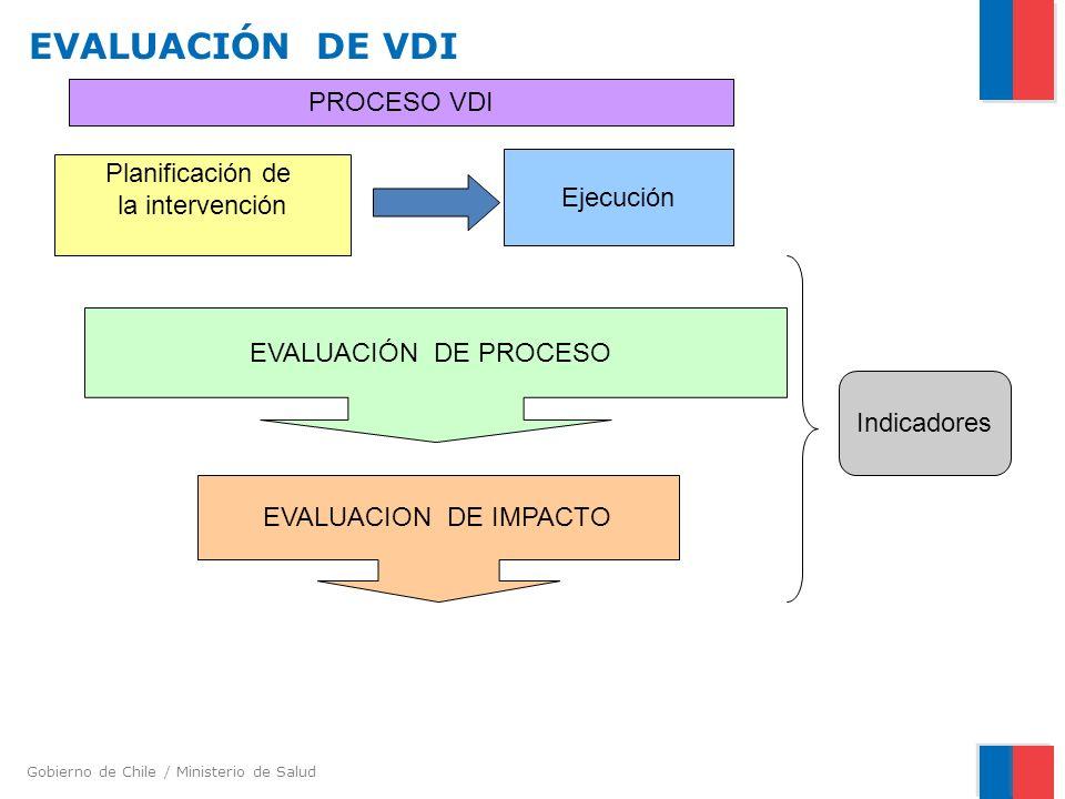 Gobierno de Chile / Ministerio de Salud EVALUACIÓN DE VDI Planificación de la intervención Ejecución EVALUACIÓN DE PROCESO EVALUACION DE IMPACTO Indicadores PROCESO VDI