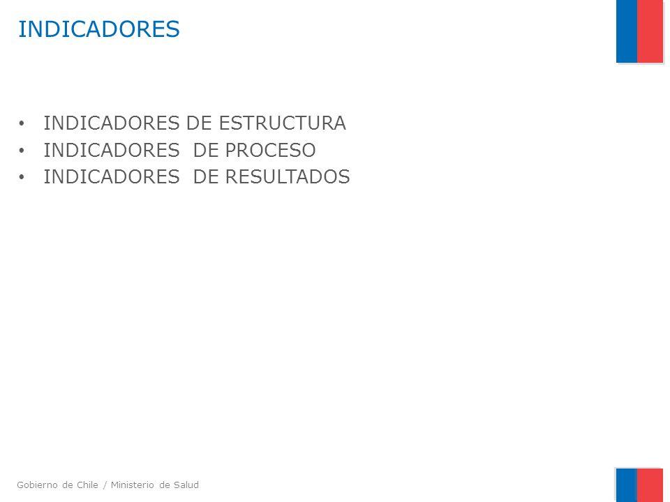 Gobierno de Chile / Ministerio de Salud INDICADORES INDICADORES DE ESTRUCTURA INDICADORES DE PROCESO INDICADORES DE RESULTADOS
