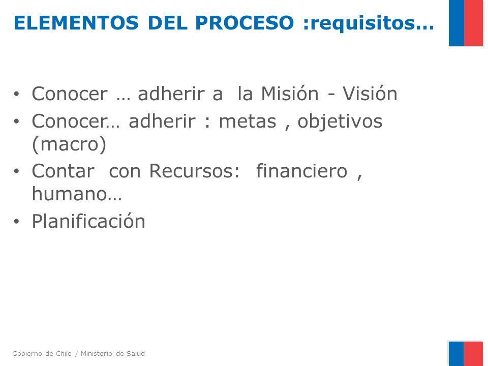 Gobierno de Chile / Ministerio de Salud ELEMENTOS DEL PROCESO :requisitos… Conocer … adherir a la Misión - Visión Conocer… adherir : metas, objetivos (macro) Contar con Recursos: financiero, humano… Planificación