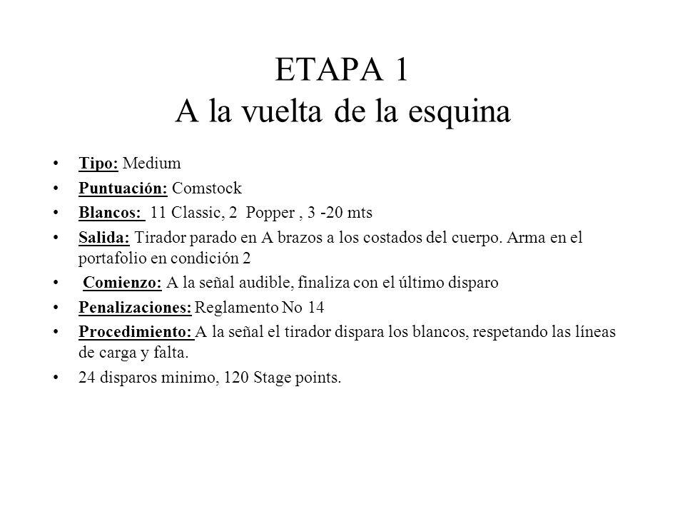 ETAPA 1 A la vuelta de la esquina Tipo: Medium Puntuación: Comstock Blancos: 11 Classic, 2 Popper, 3 -20 mts Salida: Tirador parado en A brazos a los costados del cuerpo.
