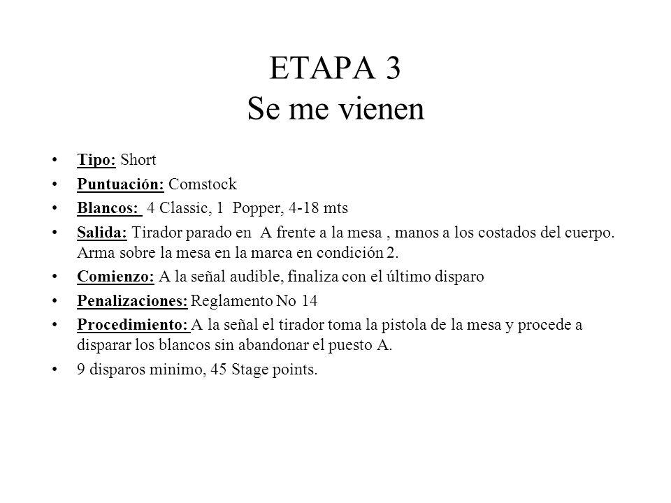 ETAPA 3 Se me vienen Tipo: Short Puntuación: Comstock Blancos: 4 Classic, 1 Popper, 4-18 mts Salida: Tirador parado en A frente a la mesa, manos a los costados del cuerpo.