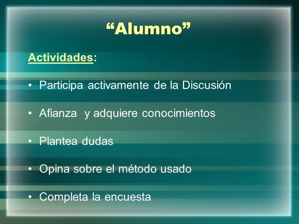 Alumno Actividades: Participa activamente de la Discusión Afianza y adquiere conocimientos Plantea dudas Opina sobre el método usado Completa la encuesta