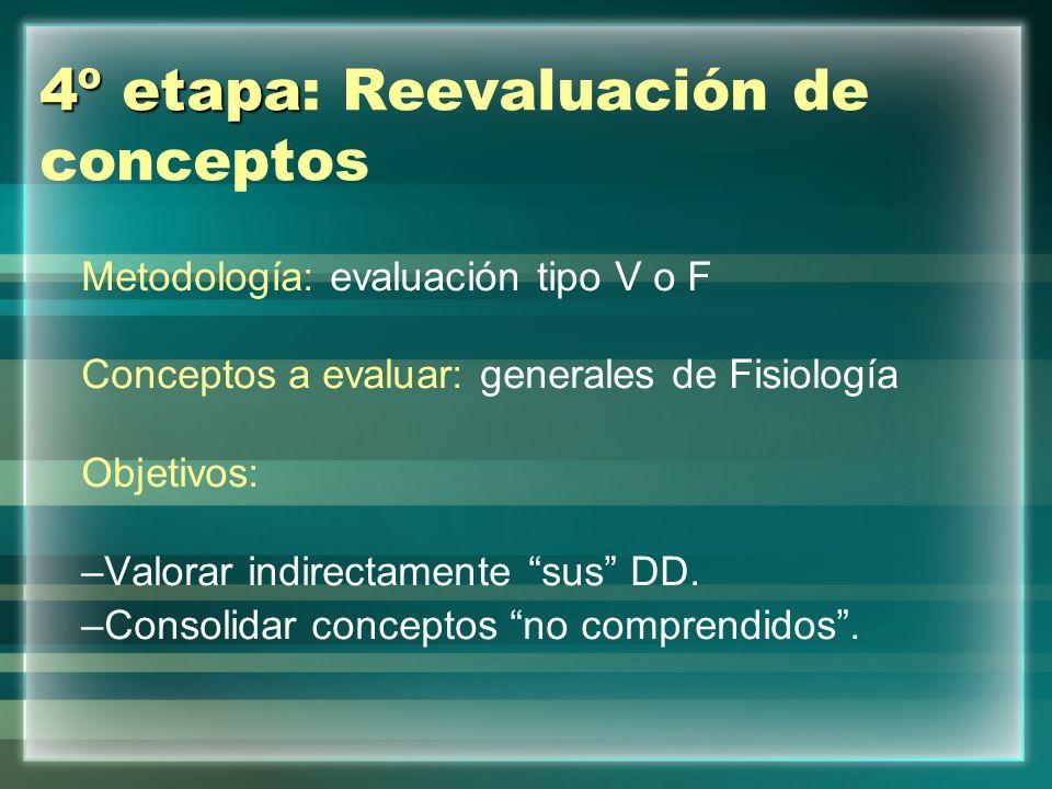 4º etapa 4º etapa: Reevaluación de conceptos Metodología: evaluación tipo V o F Conceptos a evaluar: generales de Fisiología Objetivos: –Valorar indirectamente sus DD.