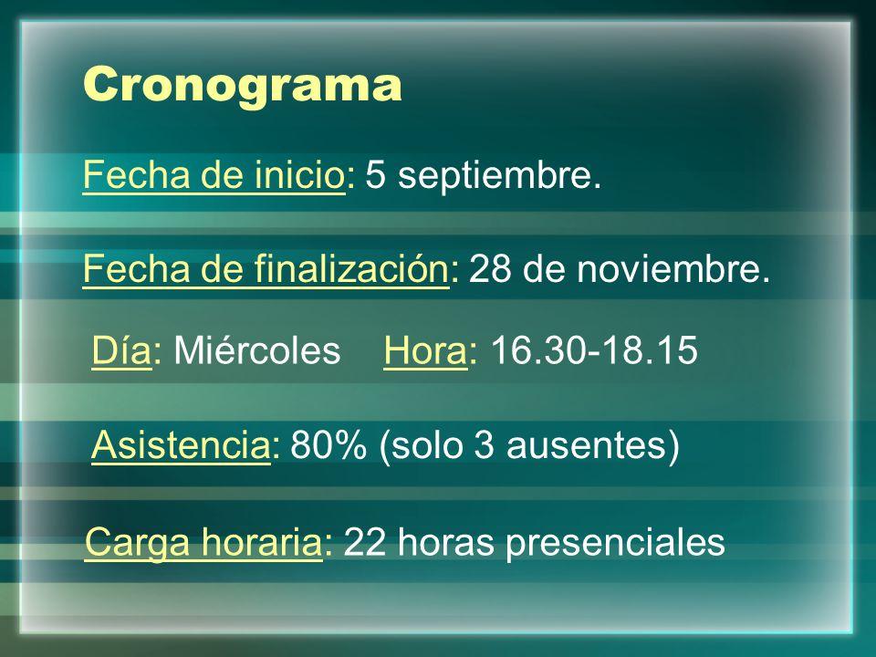 Cronograma Fecha de inicio: 5 septiembre. Fecha de finalización: 28 de noviembre. Carga horaria: 22 horas presenciales Asistencia: 80% (solo 3 ausente
