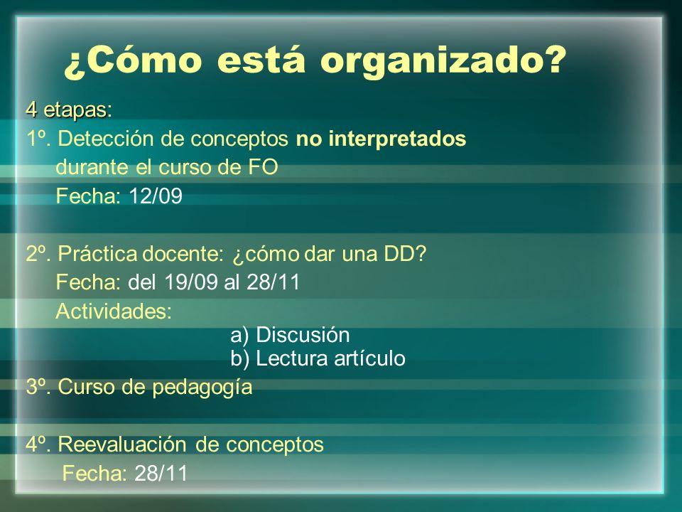 ¿Cómo está organizado? 4 etapas 4 etapas: 1º. Detección de conceptos no interpretados durante el curso de FO Fecha: 12/09 2º. Práctica docente: ¿cómo