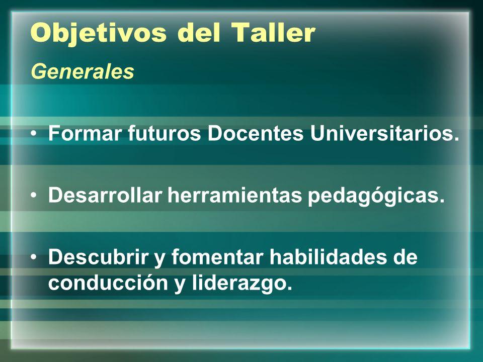 Objetivos del Taller Generales Formar futuros Docentes Universitarios. Desarrollar herramientas pedagógicas. Descubrir y fomentar habilidades de condu