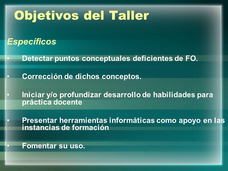 Objetivos del Taller Específicos Detectar puntos conceptuales deficientes de FO. Corrección de dichos conceptos. Iniciar y/o profundizar desarrollo de