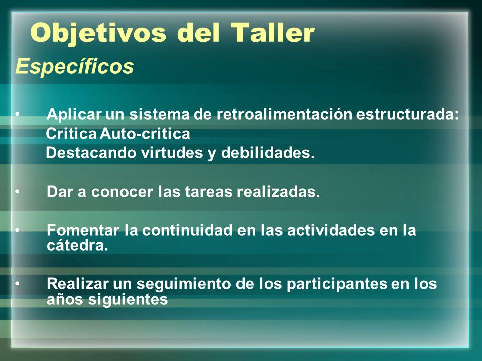 Objetivos del Taller Específicos Aplicar un sistema de retroalimentación estructurada: Critica Auto-critica Destacando virtudes y debilidades. Dar a c