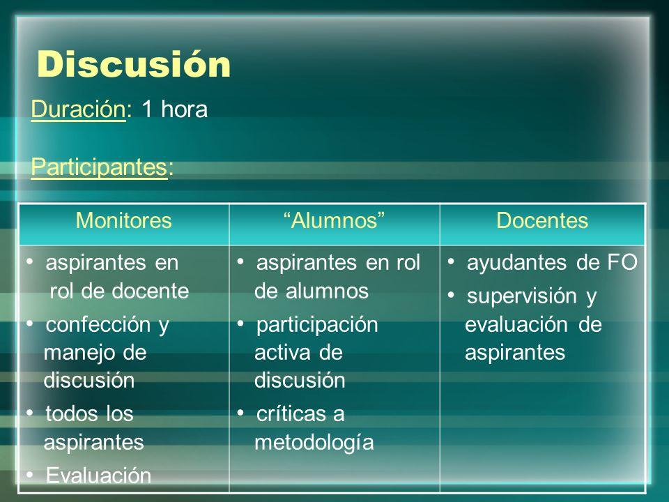 Discusión Duración: 1 hora Participantes: MonitoresAlumnosDocentes aspirantes en rol de docente confección y manejo de discusión todos los aspirantes