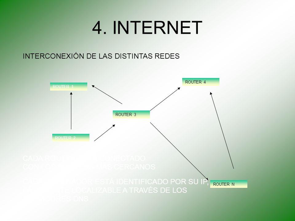 4. INTERNET INTERCONEXIÓN DE LAS DISTINTAS REDES ROUTER 1 ROUTER 2 ROUTER 3 ROUTER 4 ROUTER N CADA ROUTER ESTÁ CONECTADO CON LOS ROUTERS MAS CERCANOS