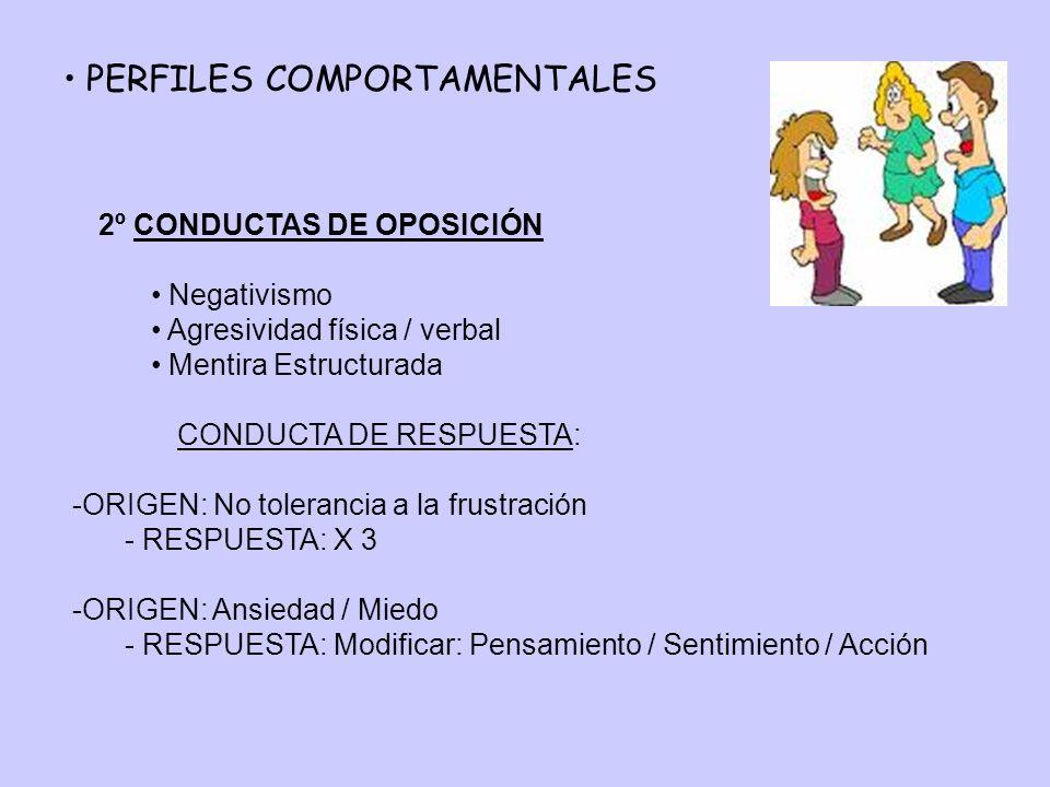 PERFILES COMPORTAMENTALES 3º CONDUCTAS DE DESAFÍO Provocar Retar Medir CONDUCTA DE RESPUESTA: -ORIGEN: No tolerancia a la frustración / ¿Quién manda.