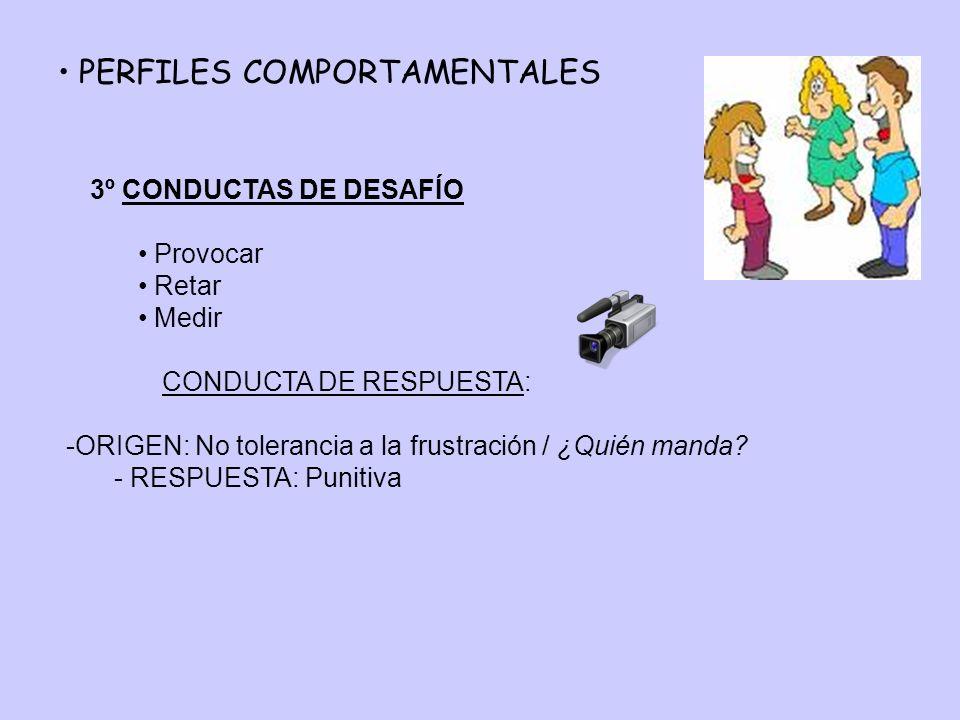 PERFILES COMPORTAMENTALES 3º CONDUCTAS DE DESAFÍO Provocar Retar Medir CONDUCTA DE RESPUESTA: -ORIGEN: No tolerancia a la frustración / ¿Quién manda?