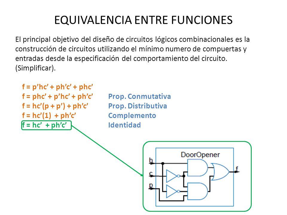 EQUIVALENCIA ENTRE FUNCIONES El principal objetivo del diseño de circuitos lógicos combinacionales es la construcción de circuitos utilizando el mínim