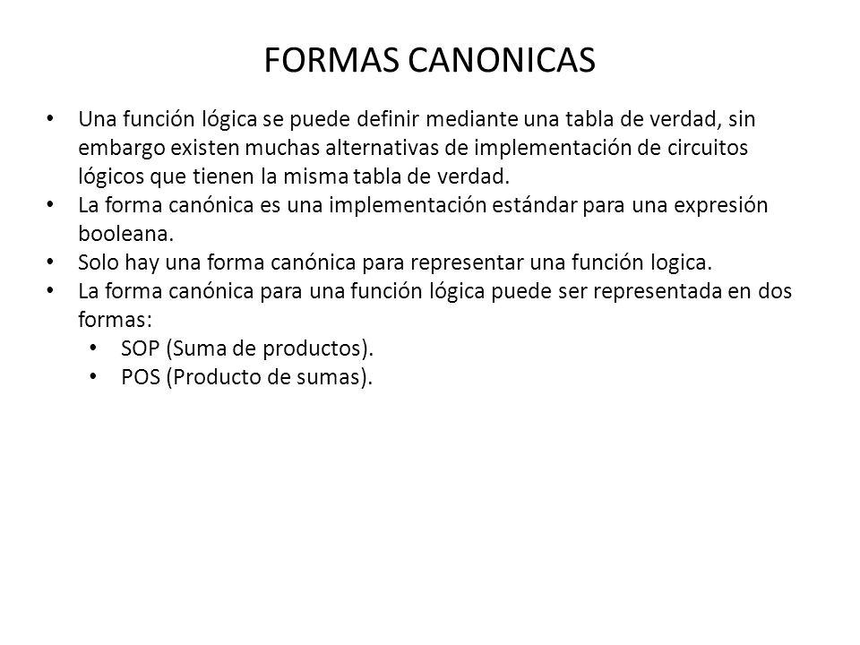FORMAS CANONICAS Una función lógica se puede definir mediante una tabla de verdad, sin embargo existen muchas alternativas de implementación de circui