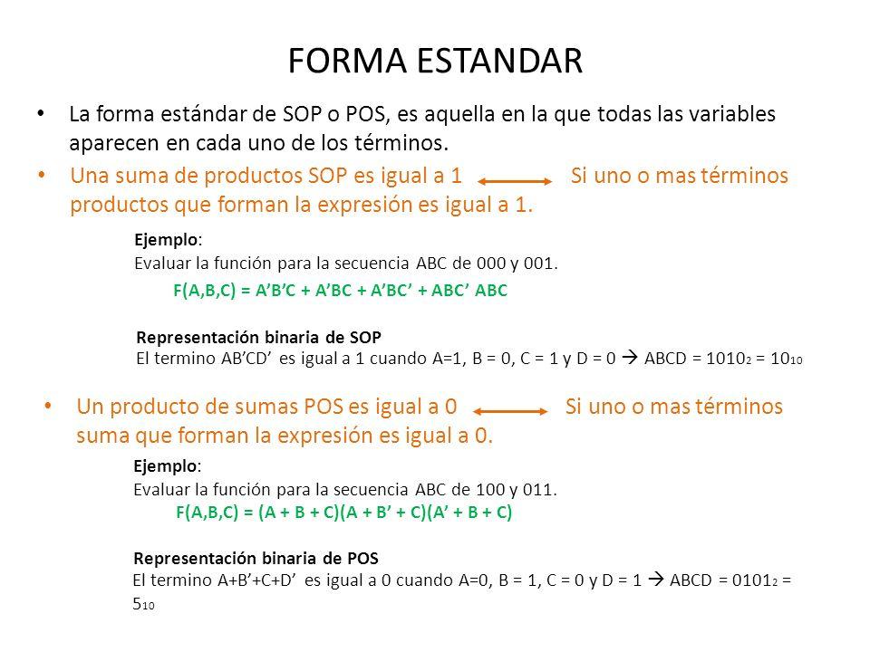 Un producto de sumas POS es igual a 0 Si uno o mas términos suma que forman la expresión es igual a 0. FORMA ESTANDAR Una suma de productos SOP es igu