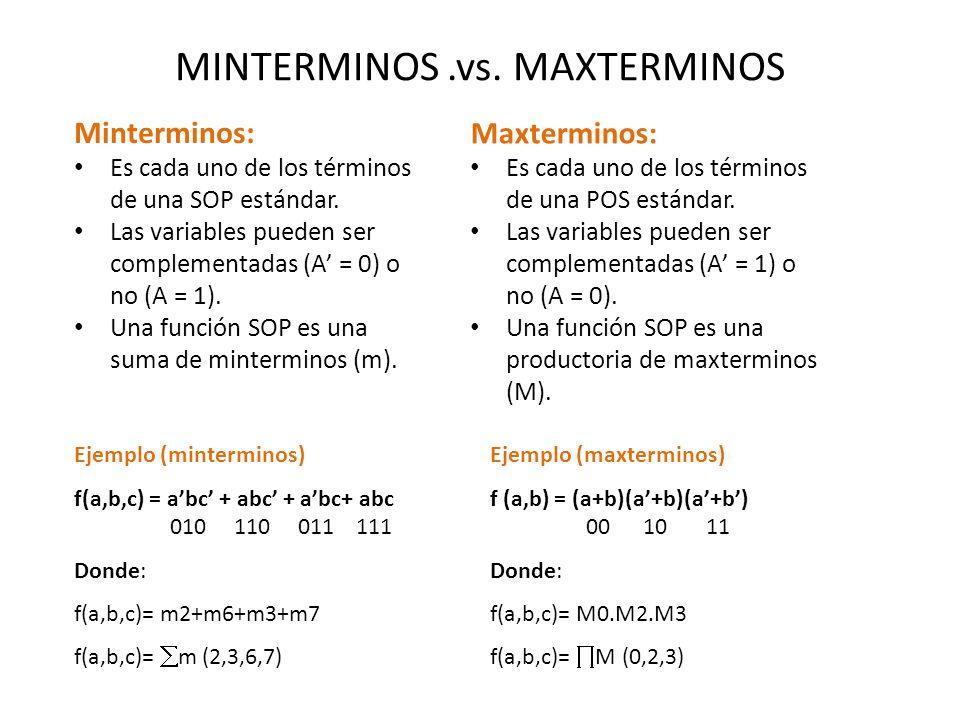MINTERMINOS.vs. MAXTERMINOS Minterminos: Es cada uno de los términos de una SOP estándar. Las variables pueden ser complementadas (A = 0) o no (A = 1)