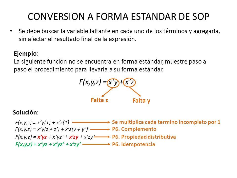 CONVERSION A FORMA ESTANDAR DE SOP Se debe buscar la variable faltante en cada uno de los términos y agregarla, sin afectar el resultado final de la e