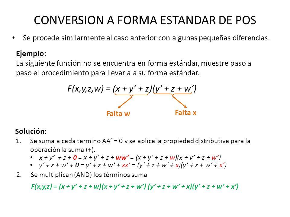 CONVERSION A FORMA ESTANDAR DE POS Se procede similarmente al caso anterior con algunas pequeñas diferencias. Ejemplo: La siguiente función no se encu