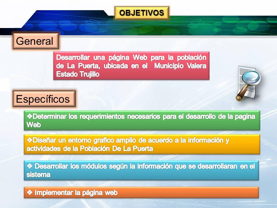 OBJETIVOS OBJETIVOS General Específicos