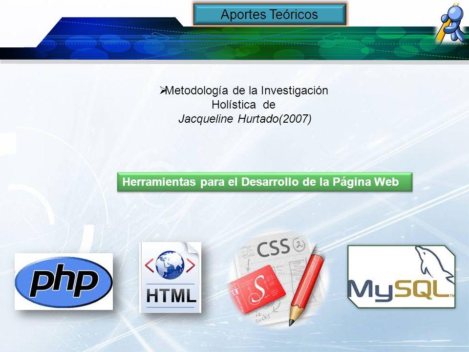 Aportes Teóricos Herramientas para el Desarrollo de la Página Web Metodología de la Investigación Holística de Jacqueline Hurtado(2007)